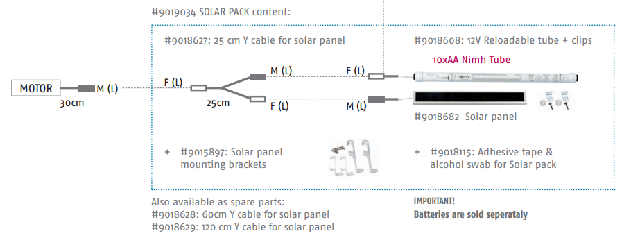 Schematic for SOMFY solar pack